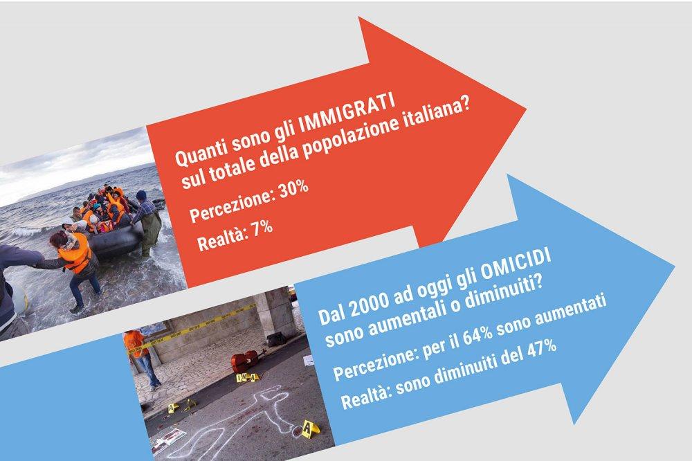 Pagnoncelli dati sondaggi